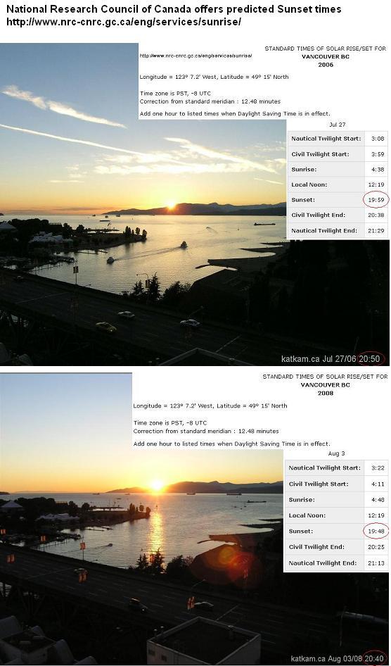 Affichage du levé du soleil à Vancouver