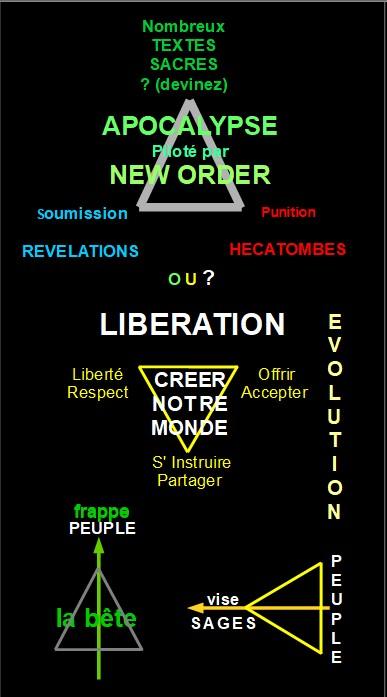 Apocalypse ou Libération